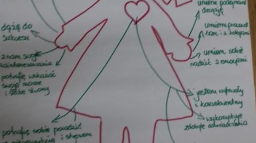 Obrazek galerii Szkolenie Rady Pedaogicznej
